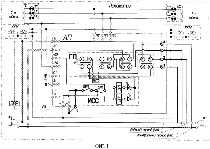 Способ действия блока управления электропневматическим тормозом