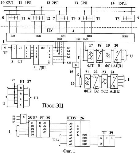 Способ контроля состояния рельсовой линии и устройство для его осуществления