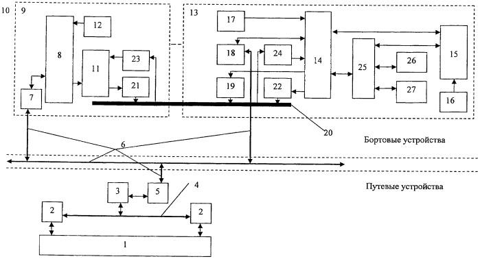 Система интервального регулирования движения поездов при диспетчерской централизации