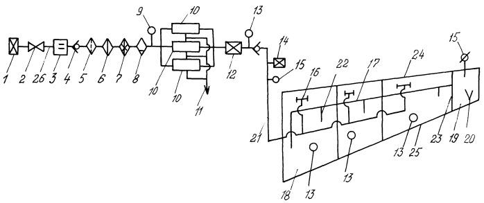 Способ испытания самолетной системы нейтрального газа для минимизации образования воспламеняемых паров топлива