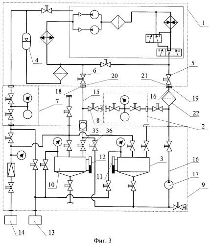 Способ заправки теплоносителем гидромагистрали системы терморегулирования космического аппарата и устройство для его реализации