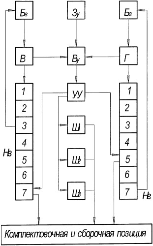 Способ комплектования шариковых механизмов