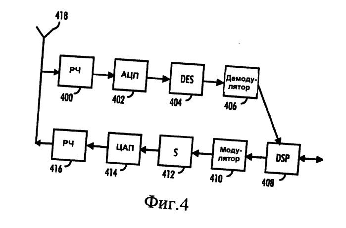 Способ выделения ресурсов, система связи, сетевой элемент, модуль и дистрибутивный носитель компьютерной программы