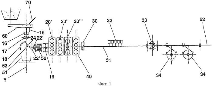 Способ и установка для производства металлической полосы