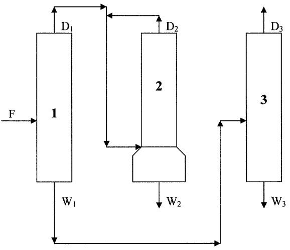 Способ разделения алкилата, полученного при алкилировании бензола  -олефинами фракции c12-c14 в присутствии катализатора