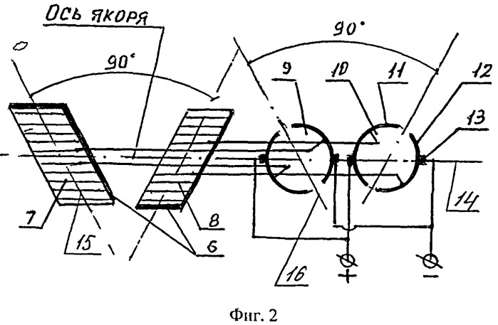 direct current motor