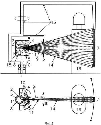 Устройство формирования сканирующего рентгеновского пучка пирамидальной формы (варианты)