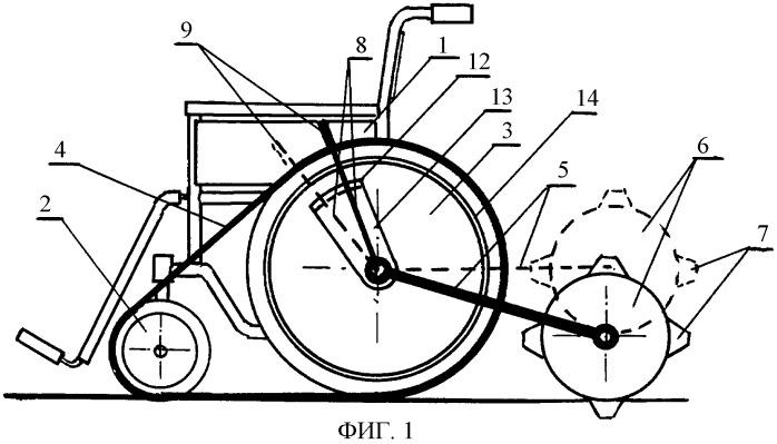 Устройство для расширения возможностей инвалида с нарушением опорно-двигательного аппарата к полезной физической деятельности