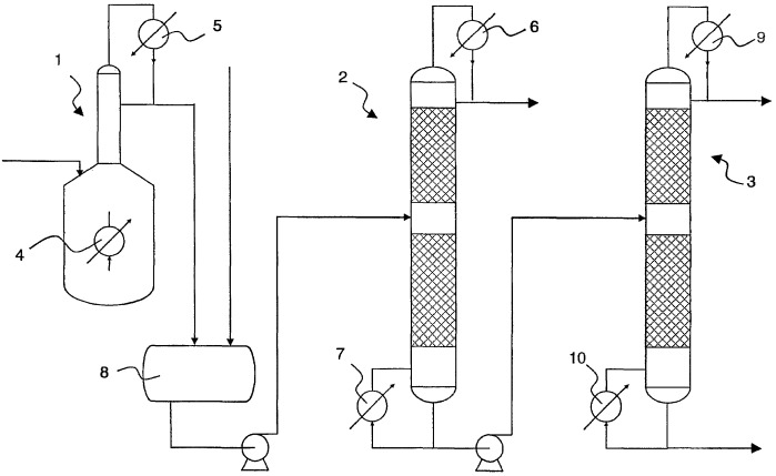 Гидролиз тетрахлорида кремния