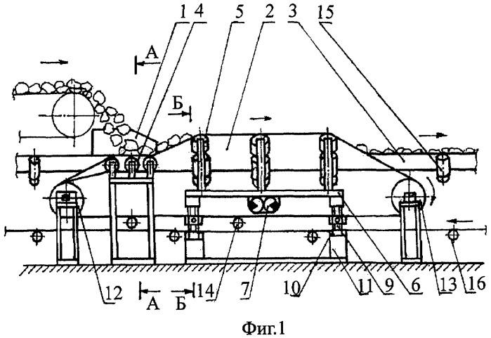 Загрузочное устройства для ленточного конвейера неварь элеватор курск