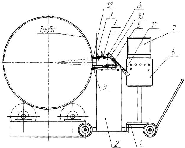 Устройство для определения прочности сцепления покрытия на трубе при отслаивании