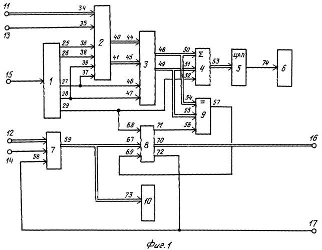 Автоматизированная система управления центрированием положения изображения лица при регистрации персональных биометрических данных