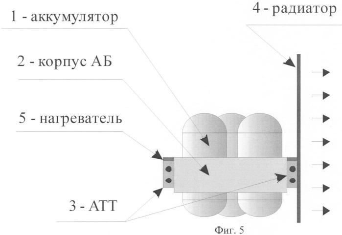Аккумуляторная батарея с автономной системой терморегулирования