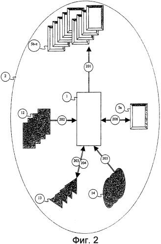 Способ и система для доставки оповещения о тарифе в системе связи