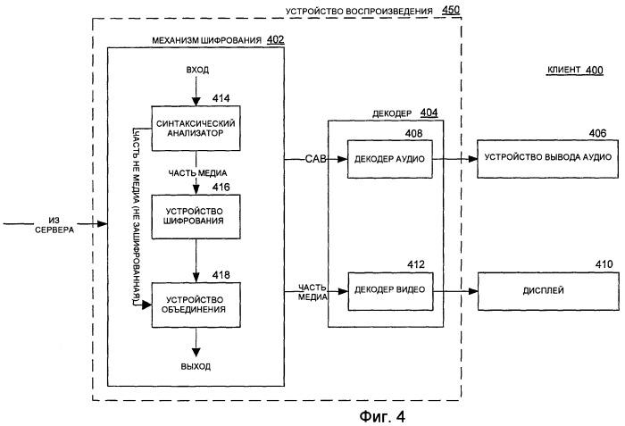 Способ и устройство для шифрования/дешифрования контента мультимедиа для обеспечения возможности произвольного доступа