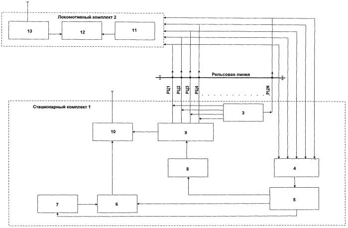 Устройство автоматической локомотивной сигнализации