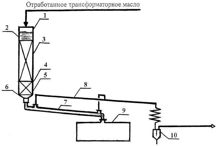 Способ регенерации отработанных трансформаторных масел