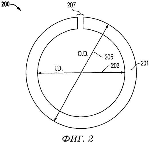 Способ изготовления фасонных композиционных материалов и композитная шайба