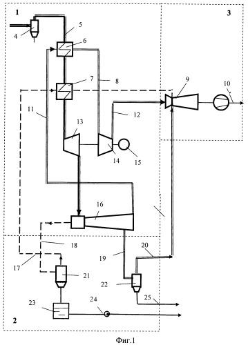 Установка вихревого сжижения пропан-бутановых фракций попутного газа