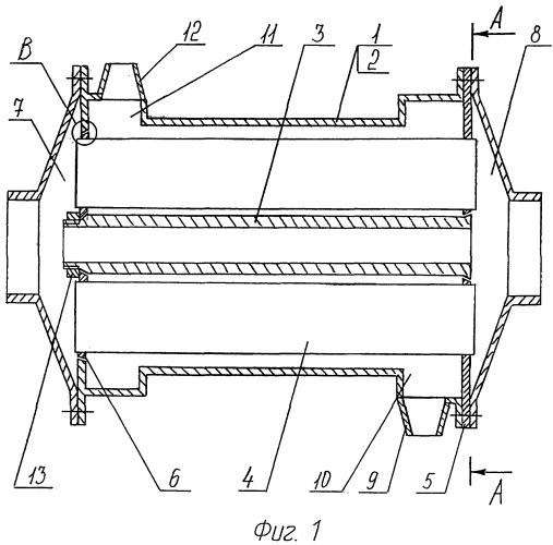 Кожухотрубные теплообменники реферат ferroli теплообменник цена