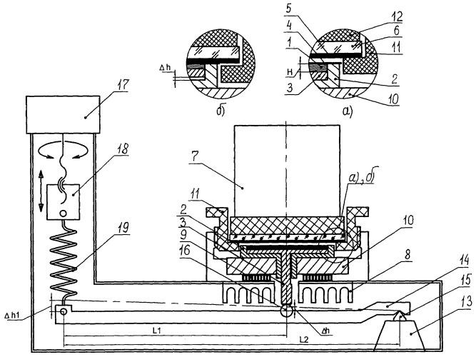 Способ определения коллоидной стабильности пластичных смазок и устройство для его осуществления