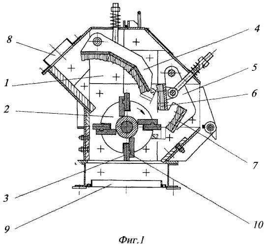 Дробилка роторная схема оператор дробильной установки в Щёлково
