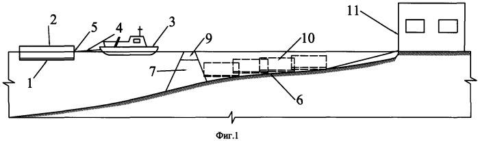 Способ подводной разработки горных пород