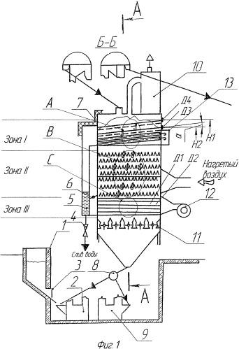 Автоматическая энергосберегающая зерносушилка