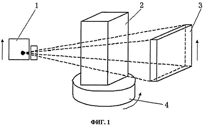 Способ досмотра грузов с использованием спирального сканирования