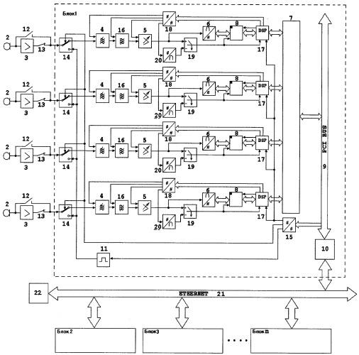 Многоканальное акустико-эмиссионное устройство
