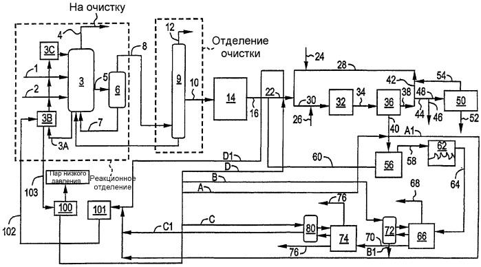 Утилизация тепла реакции уксусной кислоты в других технологических установках