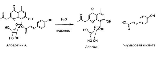 Способ превращения алоэрезина а в алоэзин