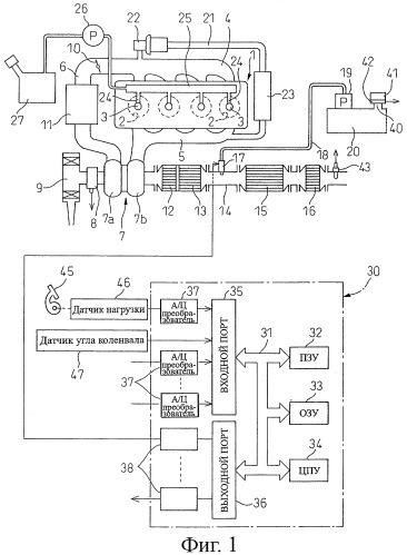 Устройство очистки выхлопных газов двигателя внутреннего сгорания