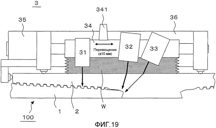 Способ определения уровня затягивания резьбового соединения колонн или труб и способ затягивания резьбового соединения колонн или труб с использованием указанного способа