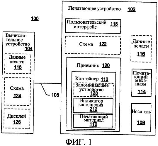 Индикатор заполнения печатающего контейнера