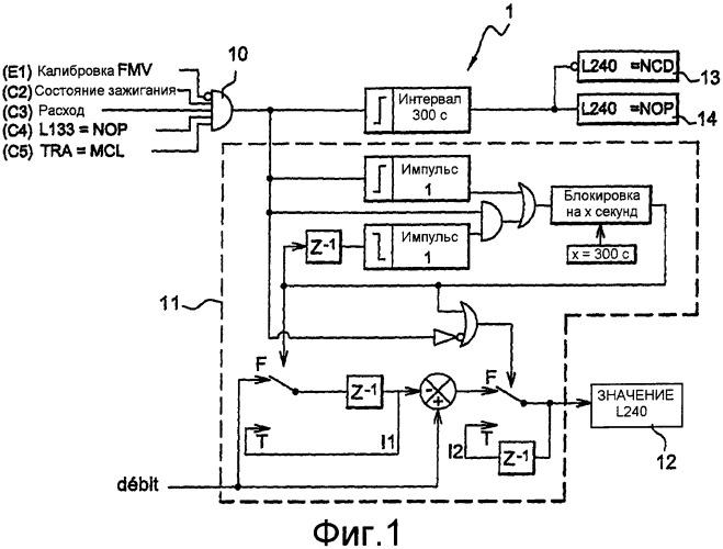 Способ обнаружения утечки топлива в двигателе летательного аппарата и система для осуществления этого способа