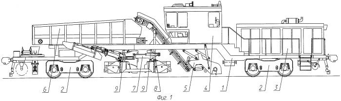 Машина для распределения балласта железнодорожного пути