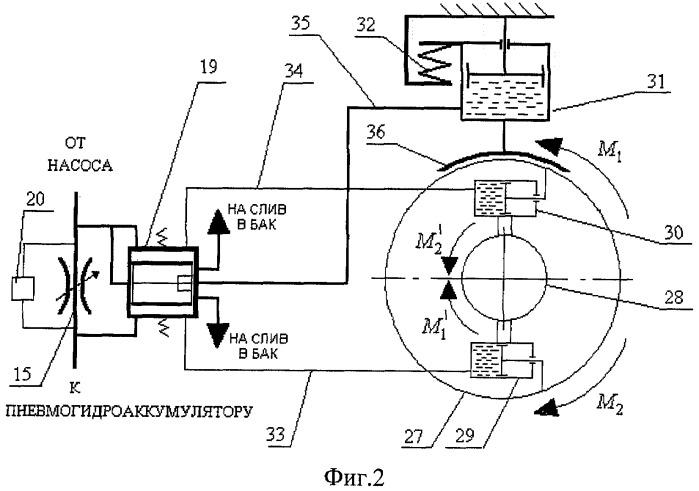 Устройство для снижения жесткости трансмиссии машинно-тракторного агрегата