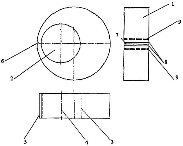 Способ определения податливости стержневых или формовочных смесей