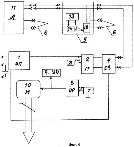 Способ измерения параметров разрушения магистральных газопроводов и комплекс для его осуществления