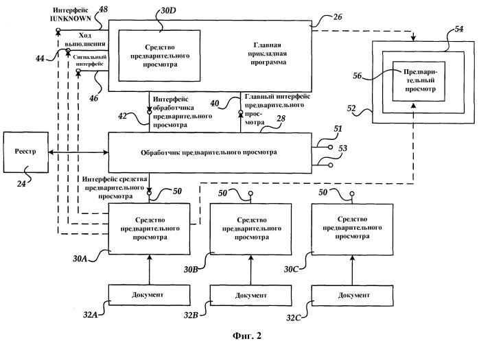 Способ, система и устройство, обеспечивающие предварительный просмотр документа