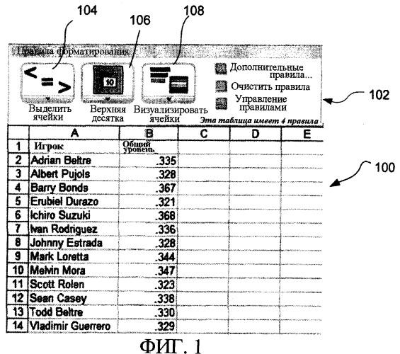 Способ и система форматирования по условию, активируемая одним щелчком мыши, для программ