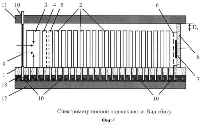 Устройство дрейфовой трубки спектрометра ионной подвижности