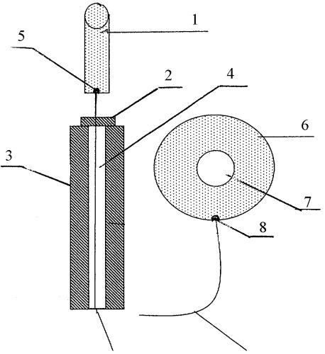 Электростимуляция ануса