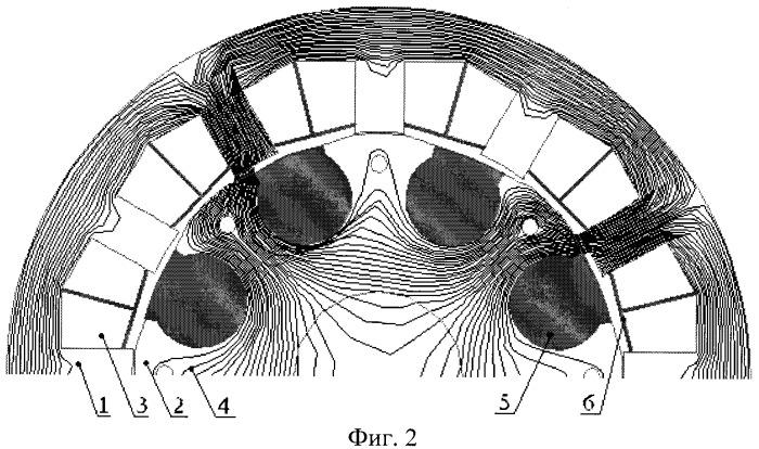 Вентильно-индукторные двигатели с концентраторами магнитного поля
