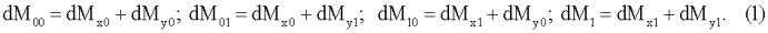 Декодер сверточных кодов для dvb-t приемника