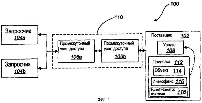 Системы и способы обработки перехвата управления при отказе в распределенной среде с маршрутизацией