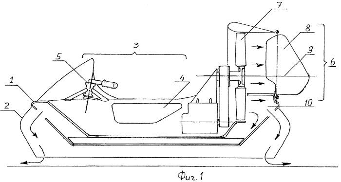 Как сделать для лодки воздушную подушку 266