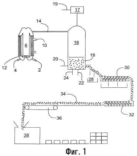 Способ получения изоолефин-диолефинового каучука и аппарат для его осуществления