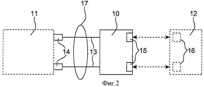 Модуль для теста на электромагнитную совместимость интерфейса etherneт высокой пропускной способности на борту самолета